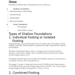 Types Of Foundation And Their Uses Types Of Shallow Foundations 1 Individual Footing Or Isolated Footing Foundation Engineering Deep Foundation
