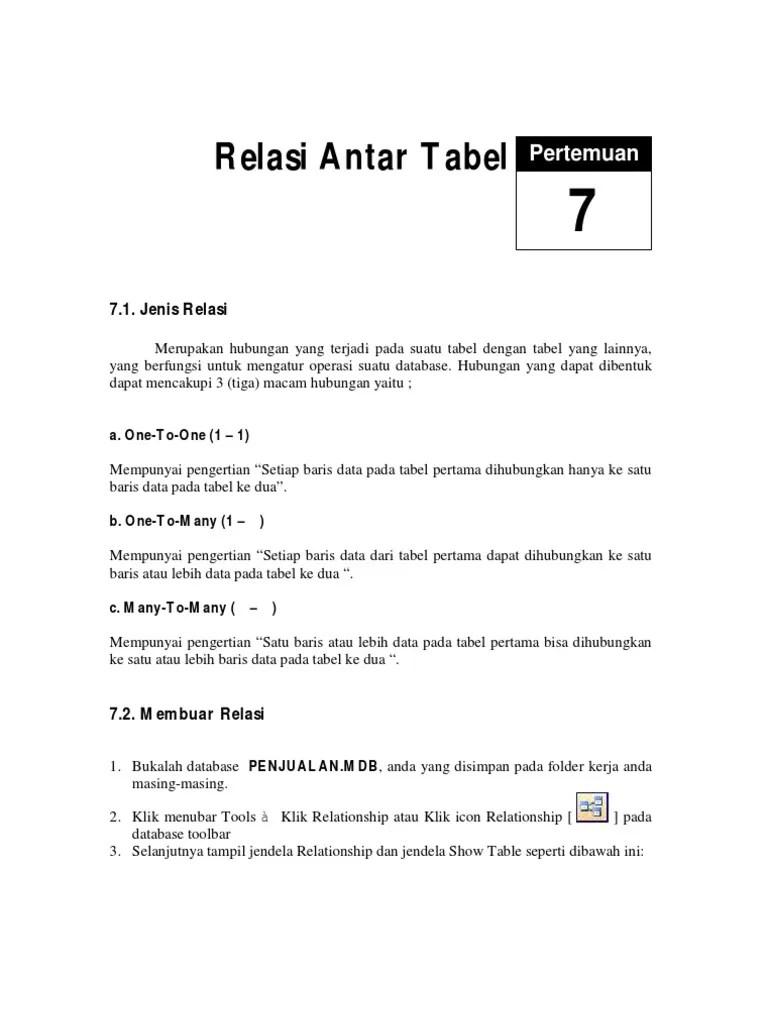 Pengertian Relasi Antar Tabel : pengertian, relasi, antar, tabel, Relasi-antar-tabel