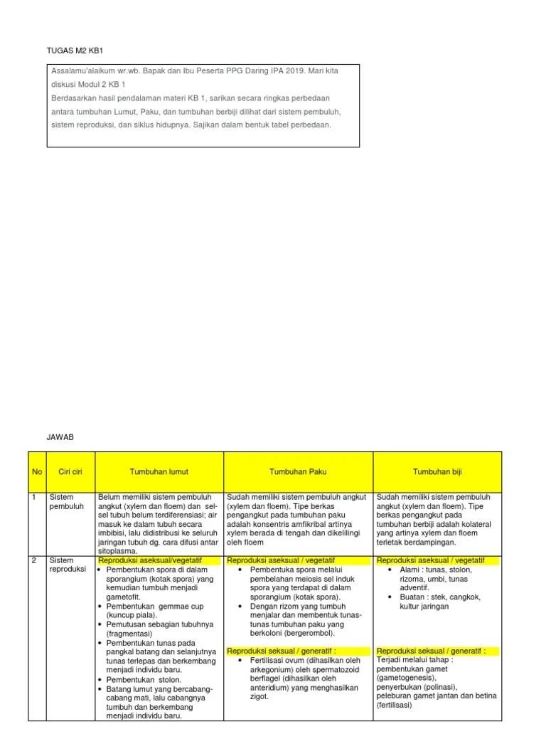 Perbedaan Lumut Dan Paku Dalam Bentuk Tabel : perbedaan, lumut, dalam, bentuk, tabel, TUGAS