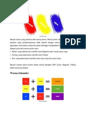Macam Macam Warna Sekunder : macam, warna, sekunder, Warna, Primer