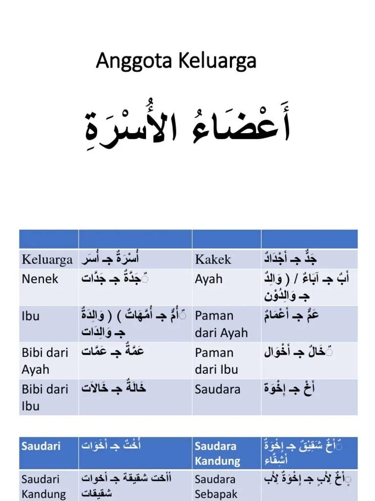 Panggilan Ibu Dalam Bahasa Arab Dan Anggota Keluarga Lainnya