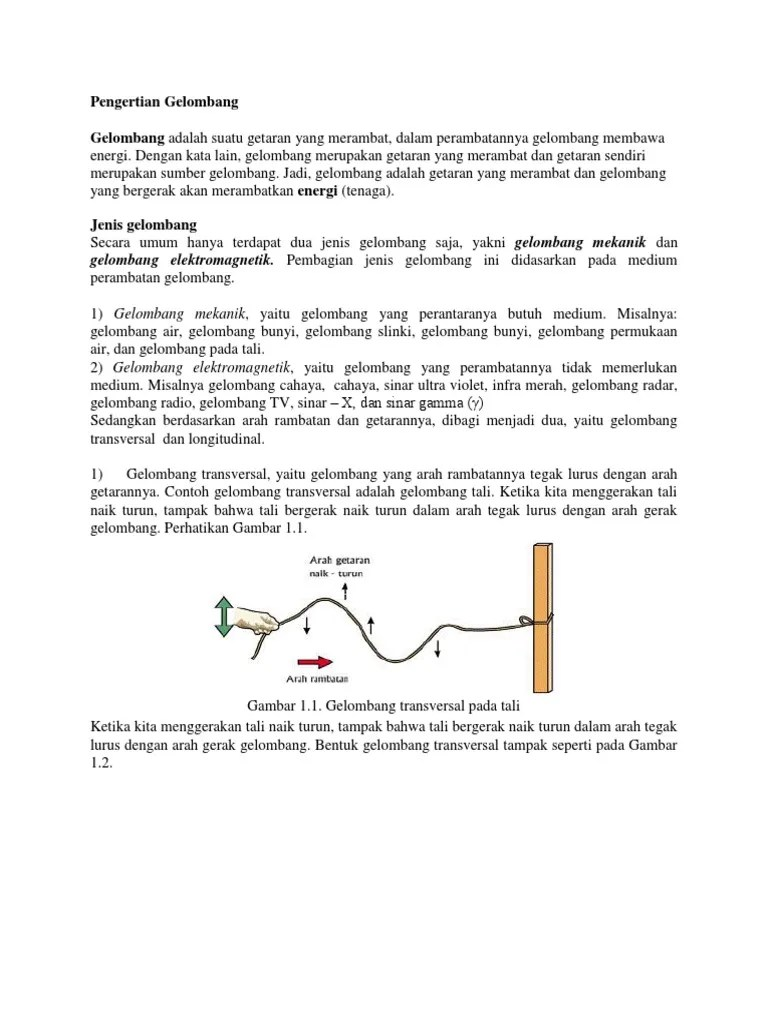 Gelombang Slinki : gelombang, slinki, Pengertian, Gelombang