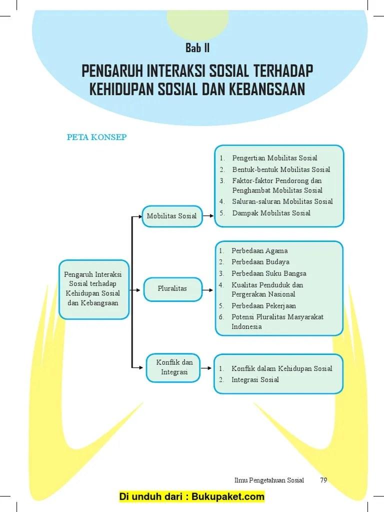 Saluran Saluran Mobilitas Sosial : saluran, mobilitas, sosial, Pengaruh, Interaksi, Sosial, Terhadap, Kehidupan, Kebangsaan.pdf
