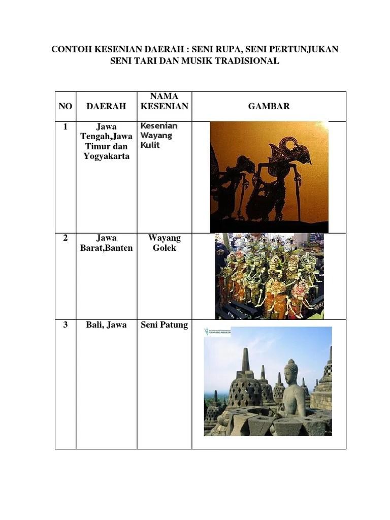 18 Kesenian Tradisional Khas Jawa Tengah Terlengkap, Sudah