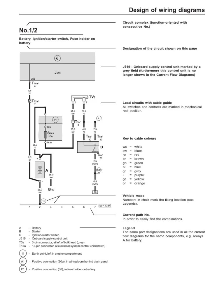small resolution of diagrama cablajului skoda fabia data schematic diagramskoda fabia 6y wiring diagram wiring diagrams for diagrama cablajului
