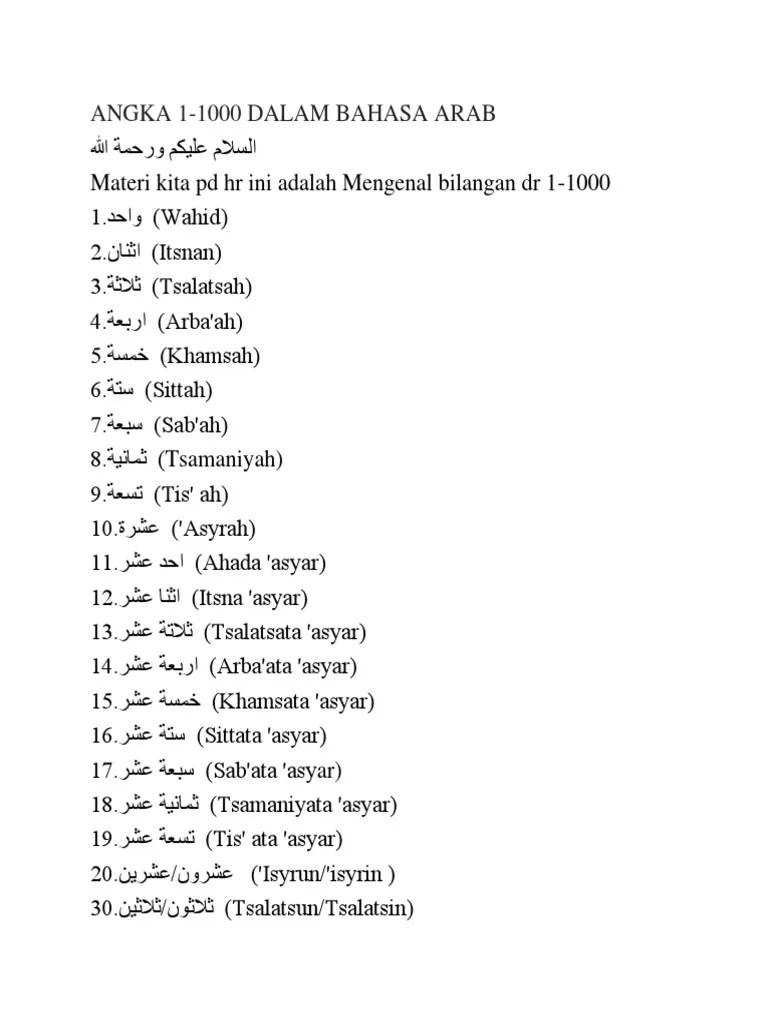 Angka Dalam Bahasa Arab 1 1000 : angka, dalam, bahasa, Angka, Al-Arabiah