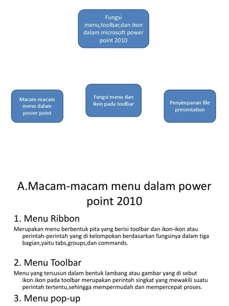 Fungsi Ribbon Pada Microsoft Powerpoint : fungsi, ribbon, microsoft, powerpoint, Fungsi, Menu,toolbar,dan, Dalam, Microsoft, Power, Point