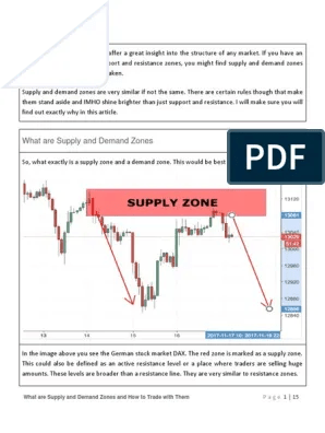 Supply And Demand Forex Pdf : supply, demand, forex, Colibri, DEMSU, P01.pdf, Supply, Demand, Prices