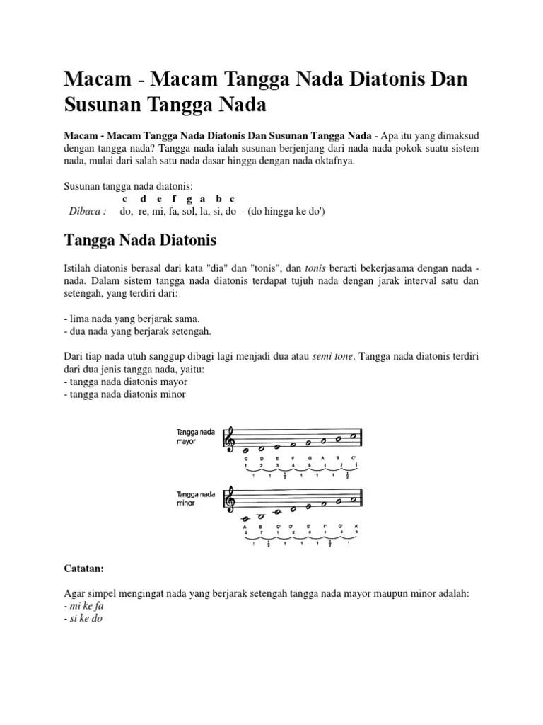 Tangga Nada Diatonis : tangga, diatonis, Susunan, Tangga, Diatonis