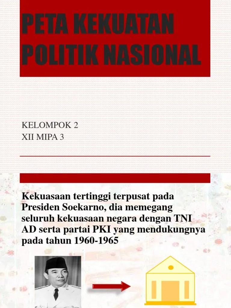 Peta Kekuatan Politik Nasional Tahun 1960-1965