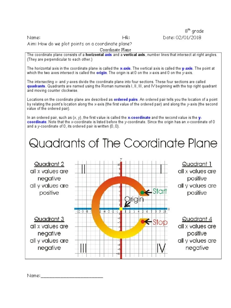 medium resolution of 8th grade The_Coordinate_Plane_Worksheet.doc   Cartesian Coordinate System    Spacetime