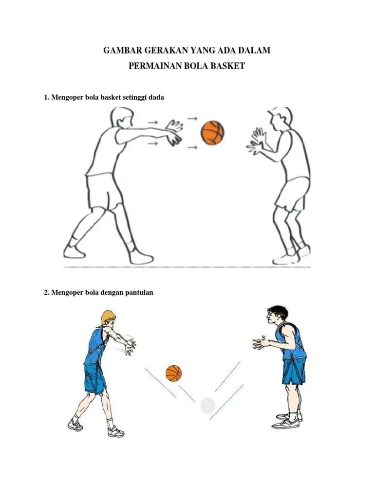 Gambar Bermain Bola Basket : gambar, bermain, basket, Tugas, Penjas