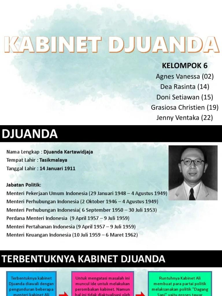 Program Kerja Kabinet Djuanda : program, kerja, kabinet, djuanda, KABINET, DJUANDA