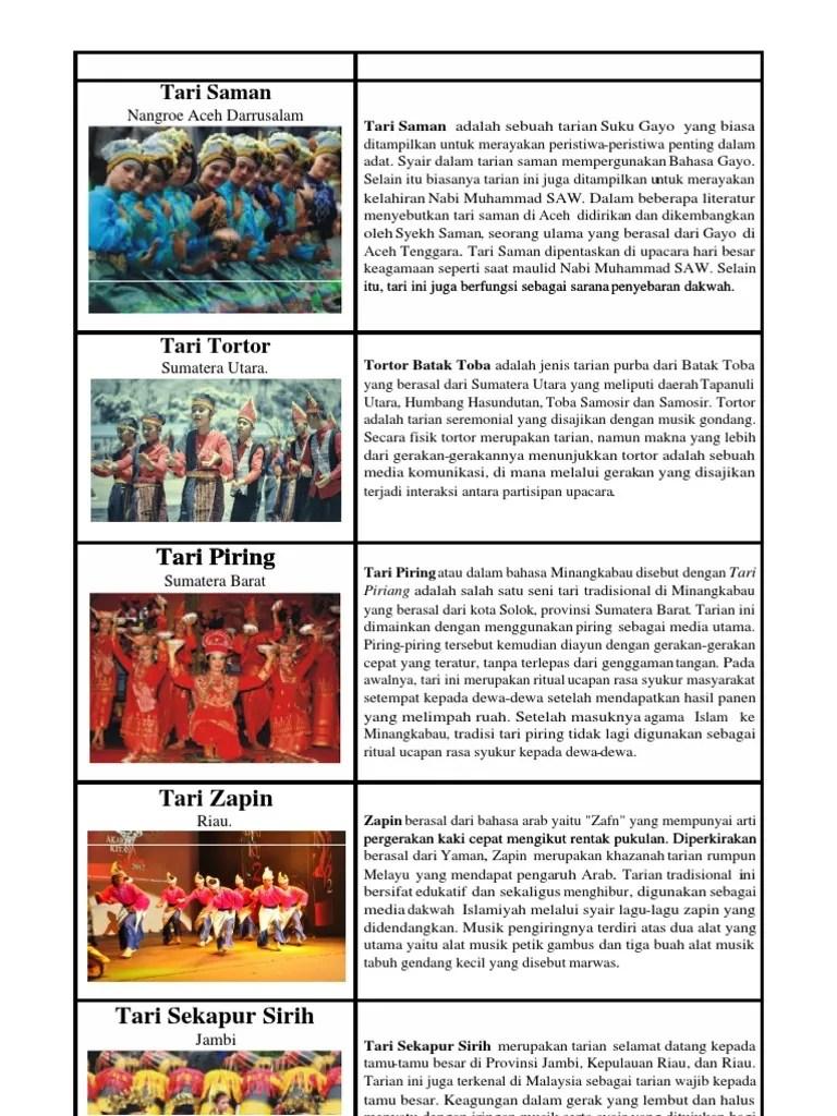 Ragam Gerak Tari Tor Tor : ragam, gerak, Ragam, Tarian, Indonesia