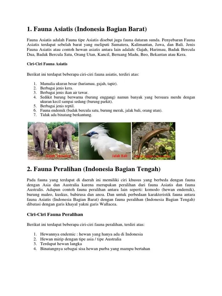 Pengertian Fauna Peralihan : pengertian, fauna, peralihan, Fauna, Peralihan, Belajar