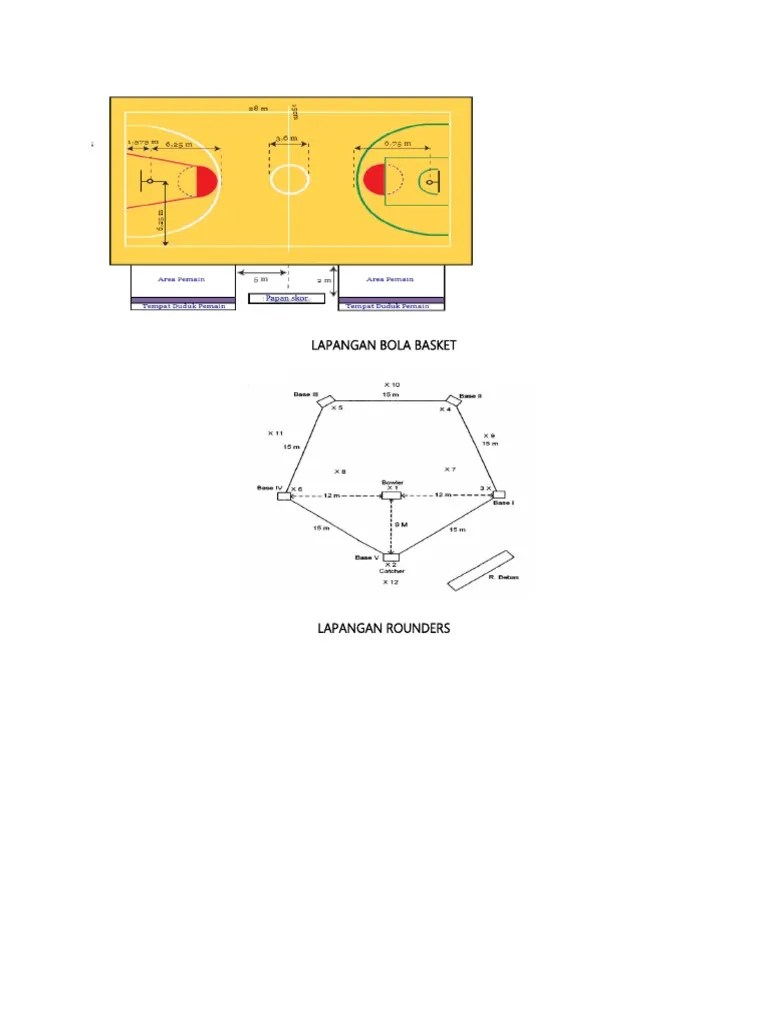 Bentuk Lapangan Rounders Adalah : bentuk, lapangan, rounders, adalah, LAPANGAN, BASKET