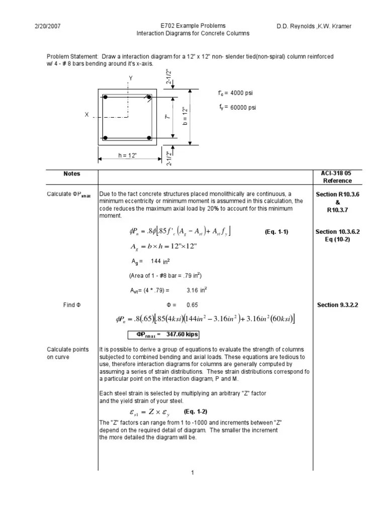 interaction diagram for concrete columns continuum mechanics building engineering [ 768 x 1024 Pixel ]