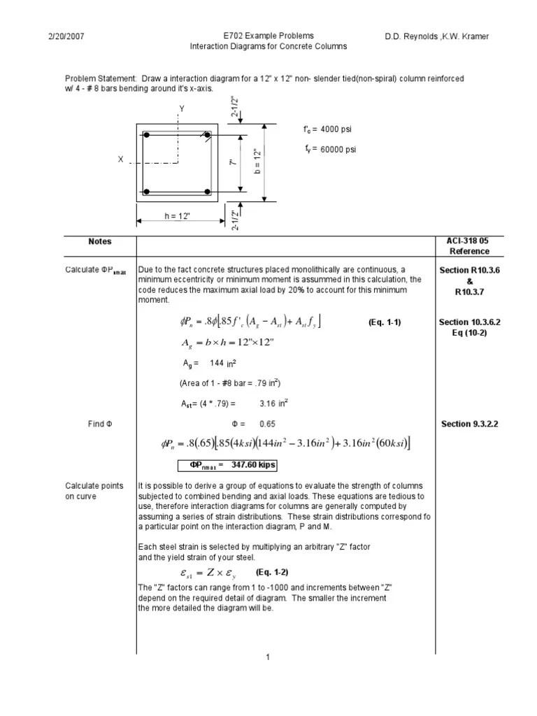 medium resolution of interaction diagram for concrete columns continuum mechanics building engineering