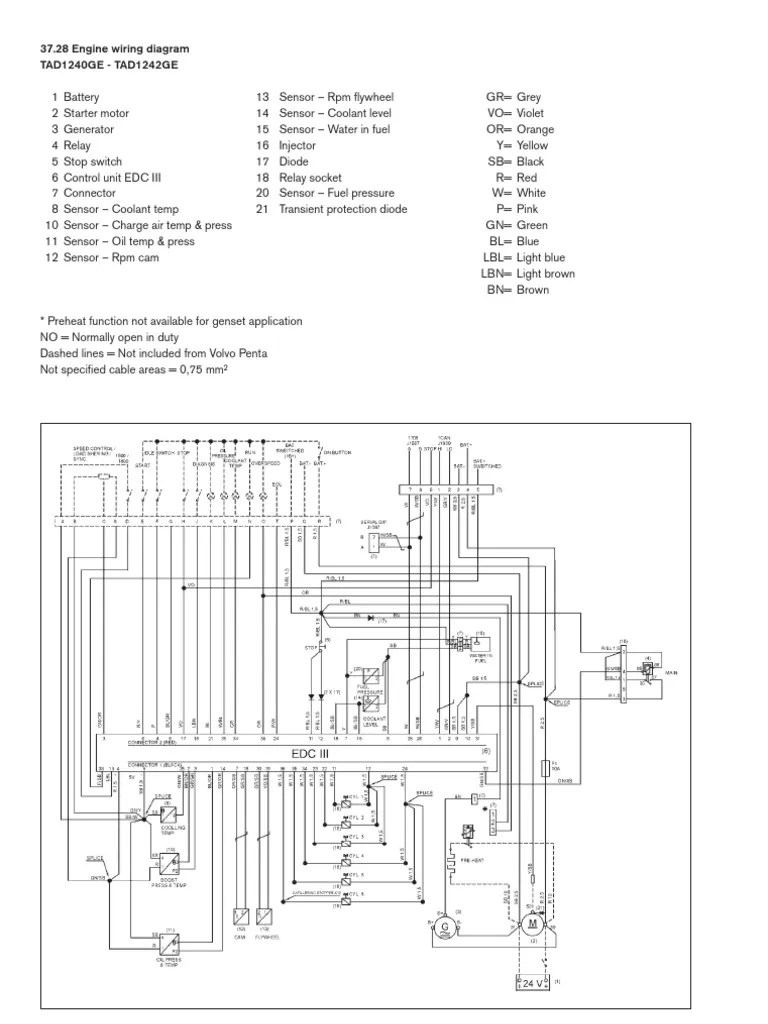 hight resolution of volvo edc wiring diagram