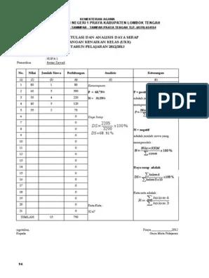Format Daya Serap Siswa Excel : format, serap, siswa, excel, CONTOH, FORMAT, SERAP, SISWA.xls