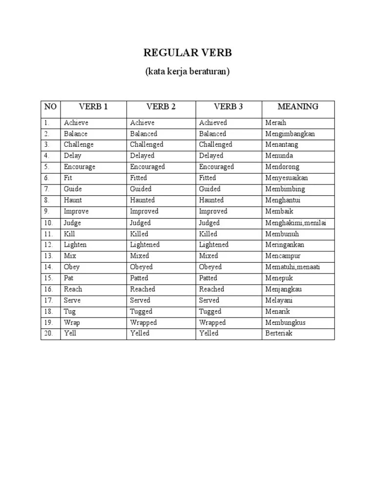 20 Kata Kerja : kerja, REGULAR, Morphology, Grammatical, Conjugation