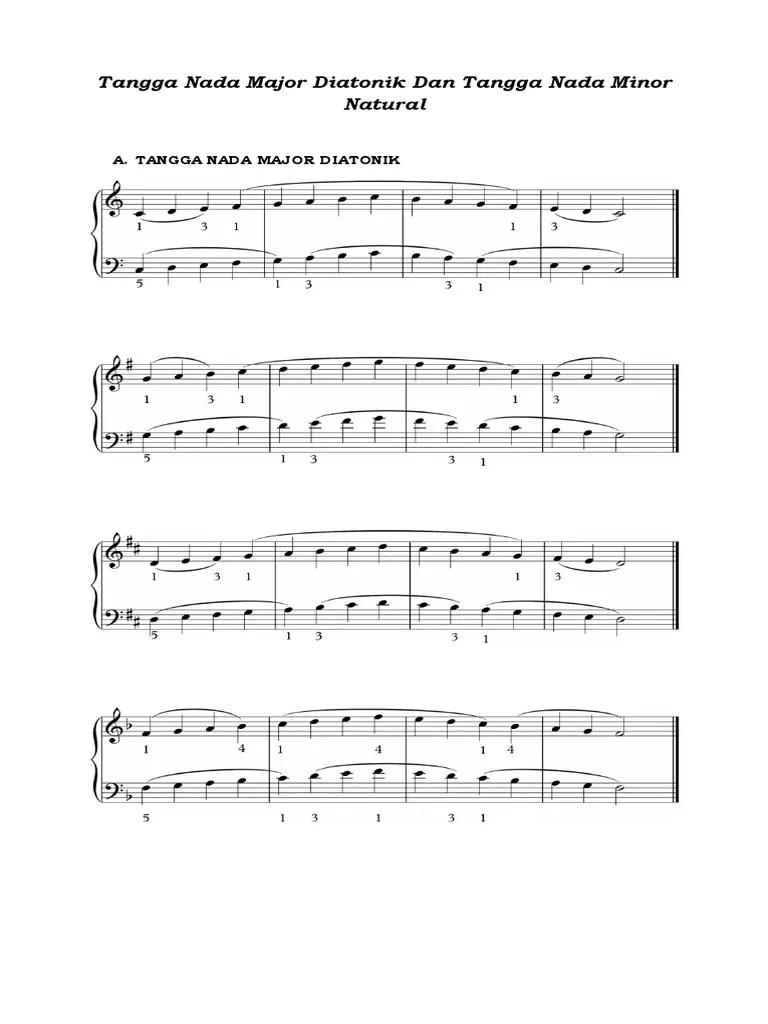 Tangga Nada Minor : tangga, minor, Tangga, Major, Diatonik, Minor, Natural