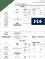 Bolt Grade Chart Pdf : grade, chart, Depot, Grade, Markings, Strength, Chart.pdf, Materials, Ultimate, Tensile