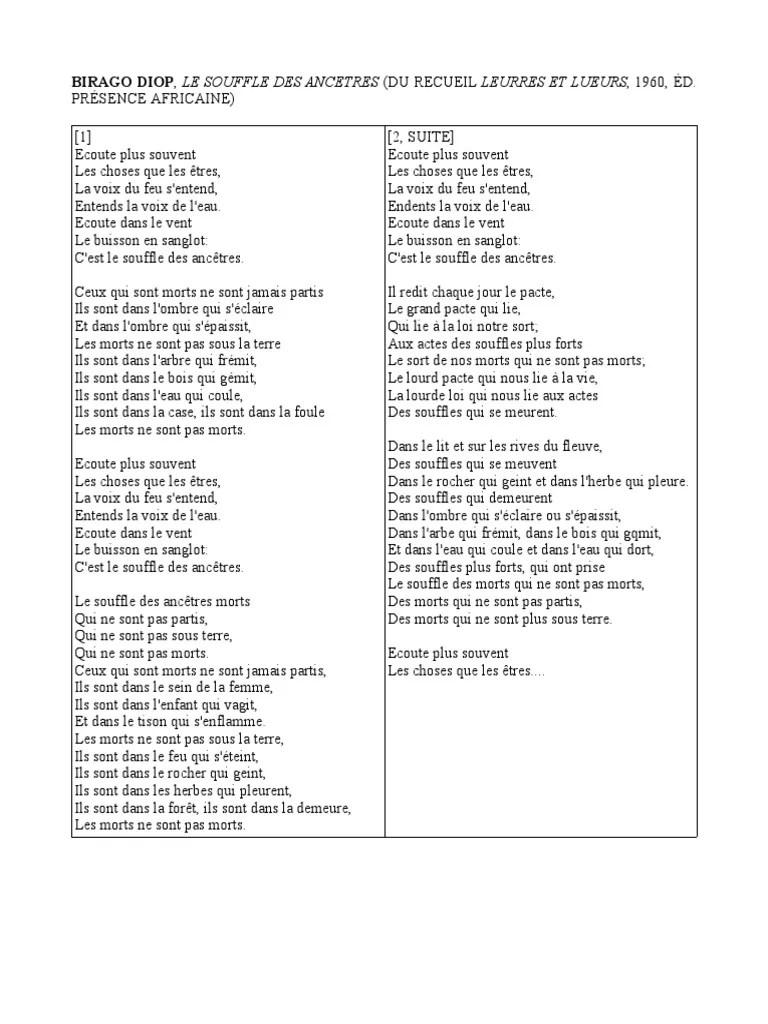 Les Morts Ne Sont Pas Morts : morts, Negritude, Poemes.pdf