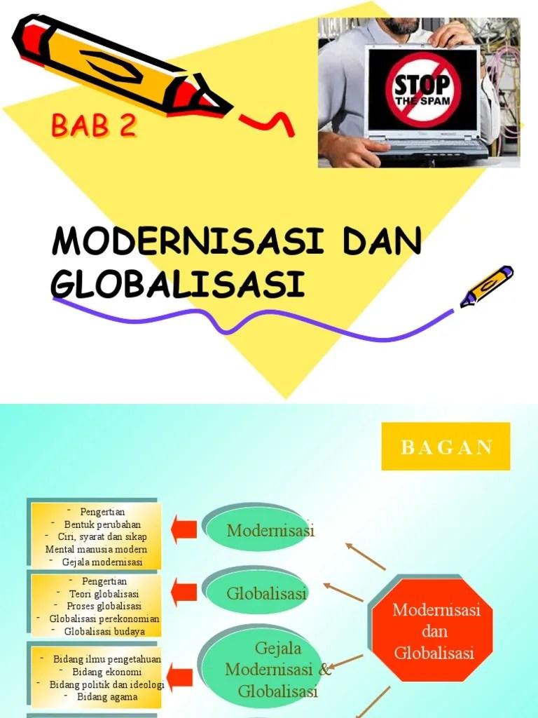 Modernisasi di Bidang Ilmu Pengetahuan dan Pendidikan