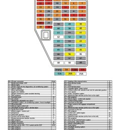 skoda octavia vrs fuse box location simple wiring diagram schemaskoda octavia vrs fuse box diagram schematic [ 768 x 1024 Pixel ]