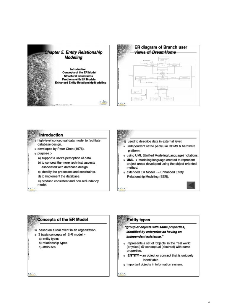 chapter5dc inheritance object oriented programming conceptual model [ 768 x 1024 Pixel ]