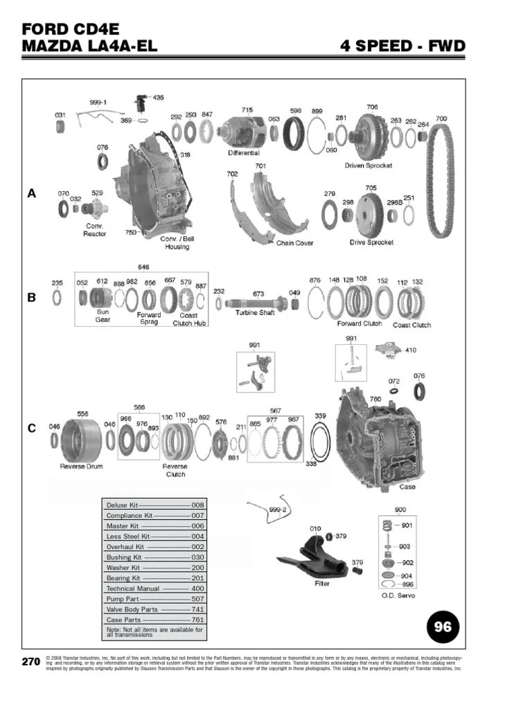 E4od Solenoid Pack Wiring Diagram