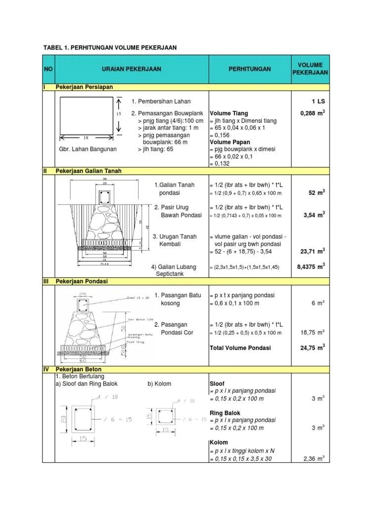 Cara Menghitung Volume Bangunan Excel : menghitung, volume, bangunan, excel, Menghitung, Volume, Pekerjaan