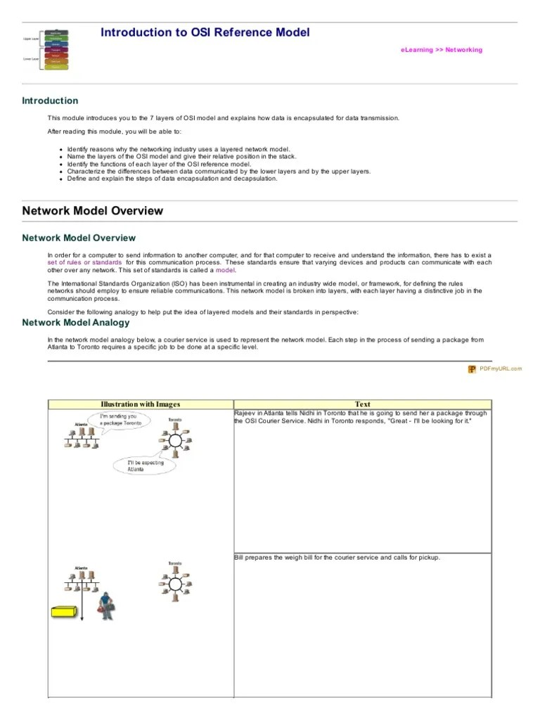 www bpsharma in elearning networking osi reference model osi model communications protocols [ 768 x 1024 Pixel ]