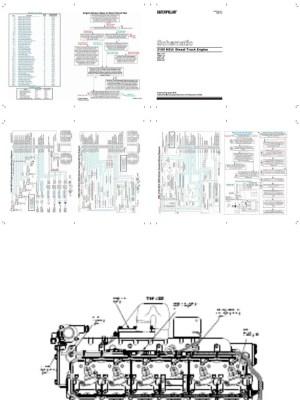 CAT 3126 Eletric Diagrama | Sensor