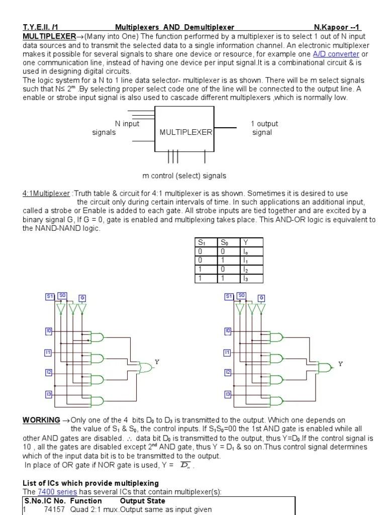 74154 pin diagram [ 768 x 1024 Pixel ]