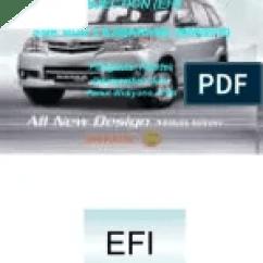 Cara Reset Ecu Grand New Avanza Interior 1.3 G Manual Nissan Livina Documents Similar To