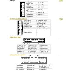 Daewoo Lanos Wiring Diagram Pregnant Dog Anatomy Data Radio Best Library G25p Forklift Car Stereo