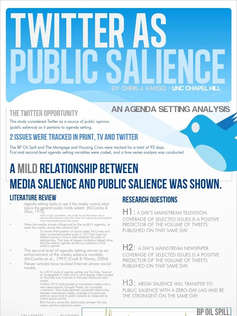 Twitter & Agenda Setting - A Time Series Analysis Of Public Salience | Mass  Media | Communication