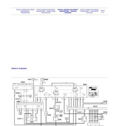 stunning fiat grande punto wiring diagram pdf pictures best image [ 768 x 1024 Pixel ]