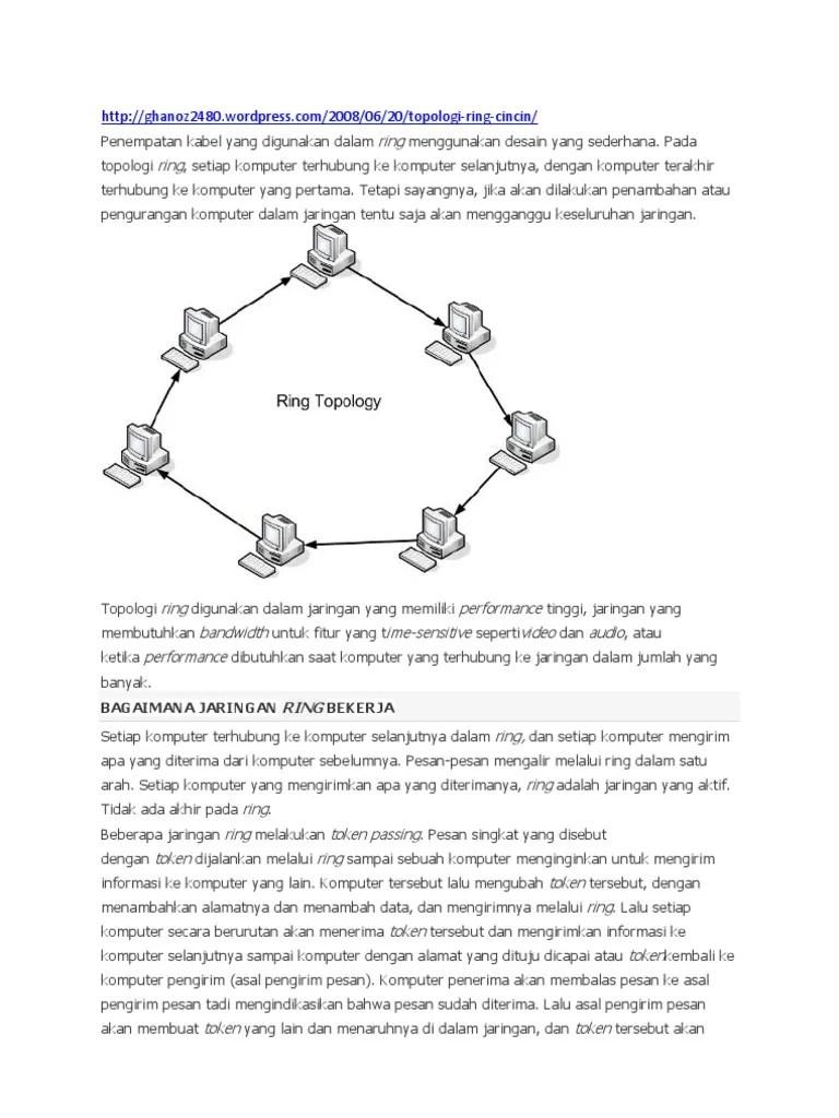 Gambar Topologi Ring : gambar, topologi, Topologi