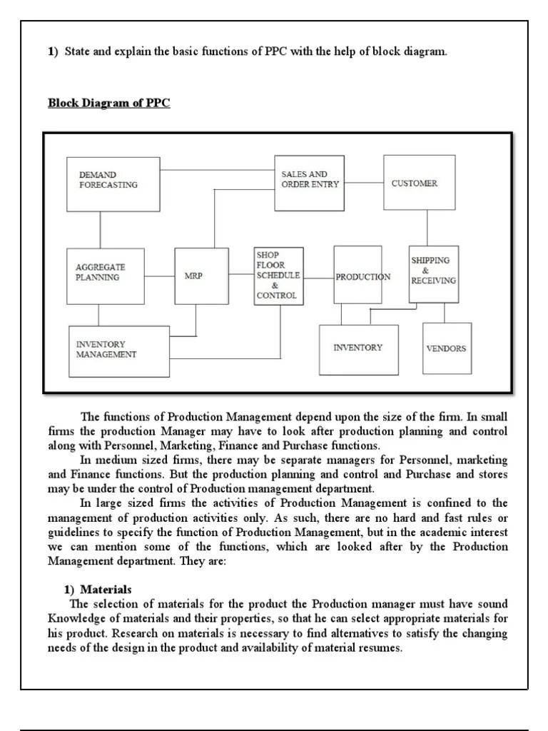 medium resolution of mrp block diagram