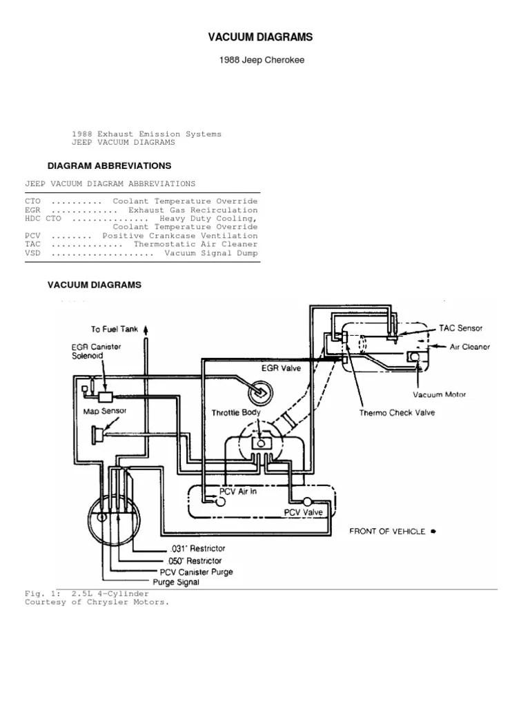 medium resolution of vacuum diagrams 1538722298 v 1