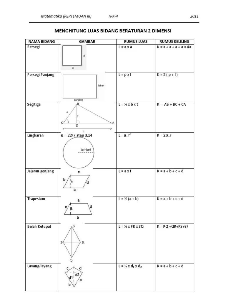 Dimensi Dari Luas : dimensi, Menghitung, Bidang, Beraturan, Dimensi