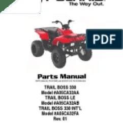 Polaris Sportsman 90 Wiring Diagram Toyota Tacoma Front Suspension Atv Service Manual Repair 1985 1995 All Models 2001 Trail Boss 330
