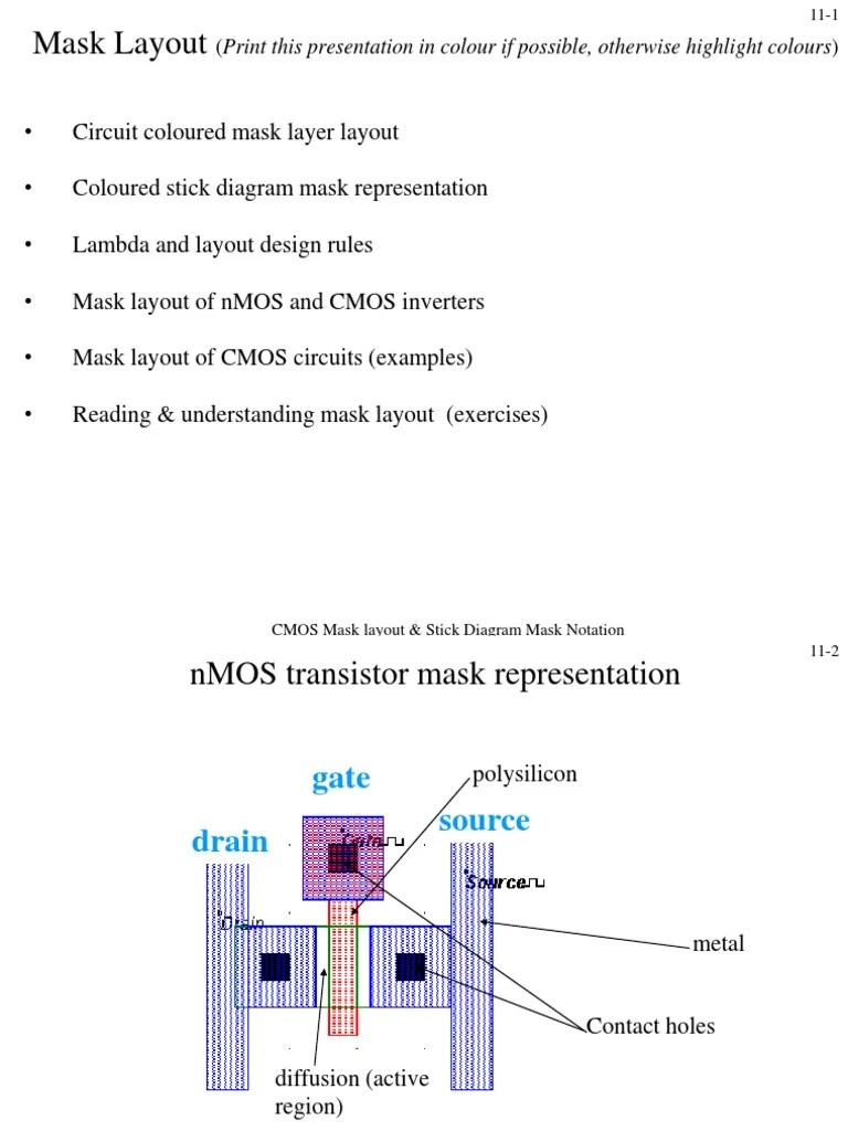 hight resolution of stick diagram cmo inverter