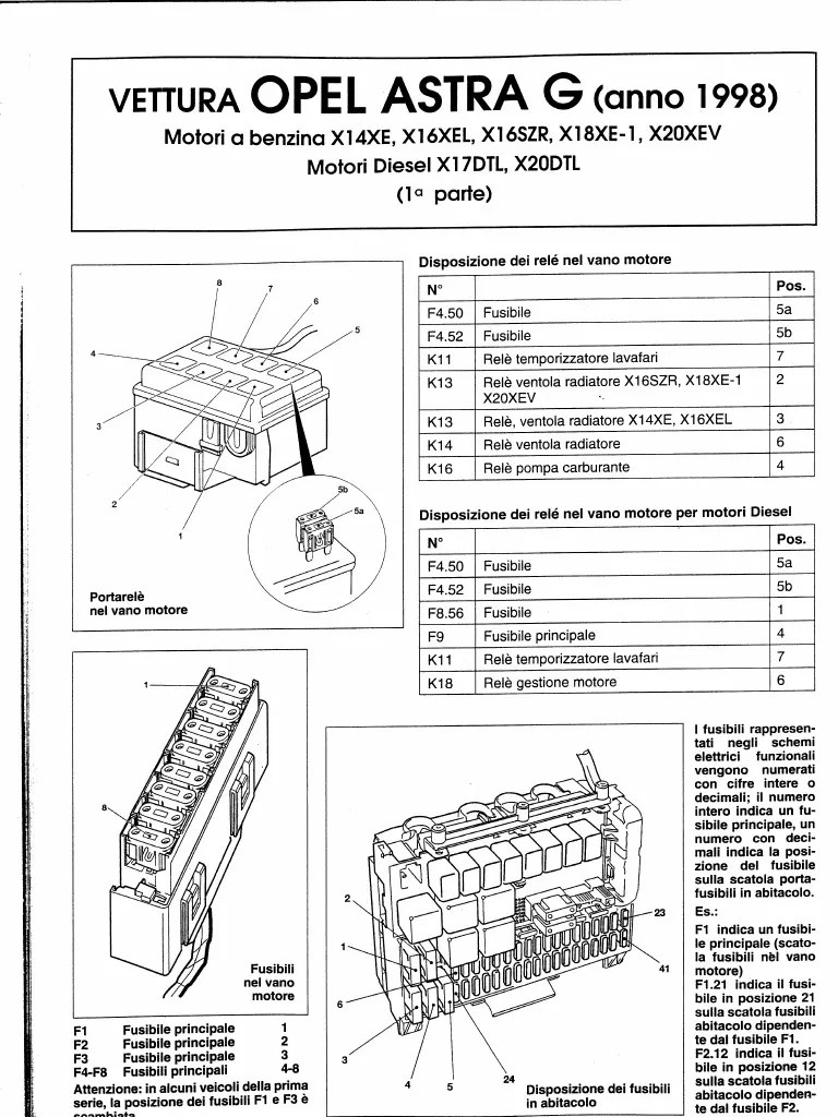 hight resolution of 2001 opel astra wiring diagram pdf wiring library opel zafira 2002 nemet orszag astra g schematic