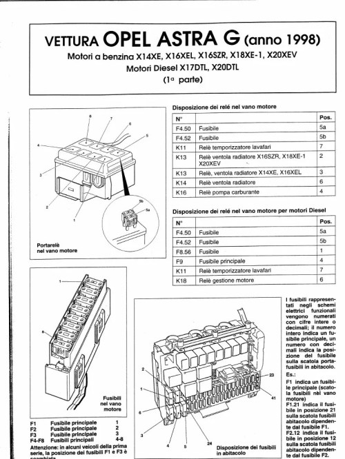 small resolution of 2001 opel astra wiring diagram pdf wiring library opel zafira 2002 nemet orszag astra g schematic