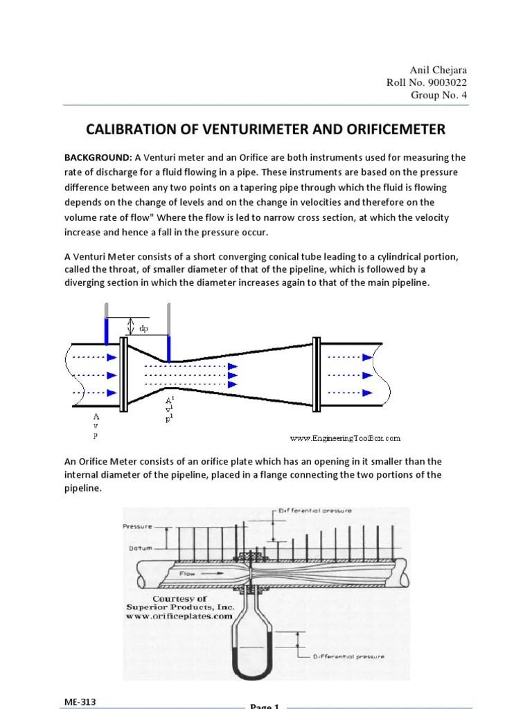 hight resolution of calibration of venturimeter and orificemeter flow measurement transparent materials