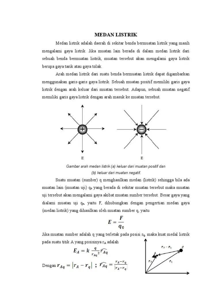 Gambar Medan Listrik : gambar, medan, listrik, MEDAN, LISTRIK